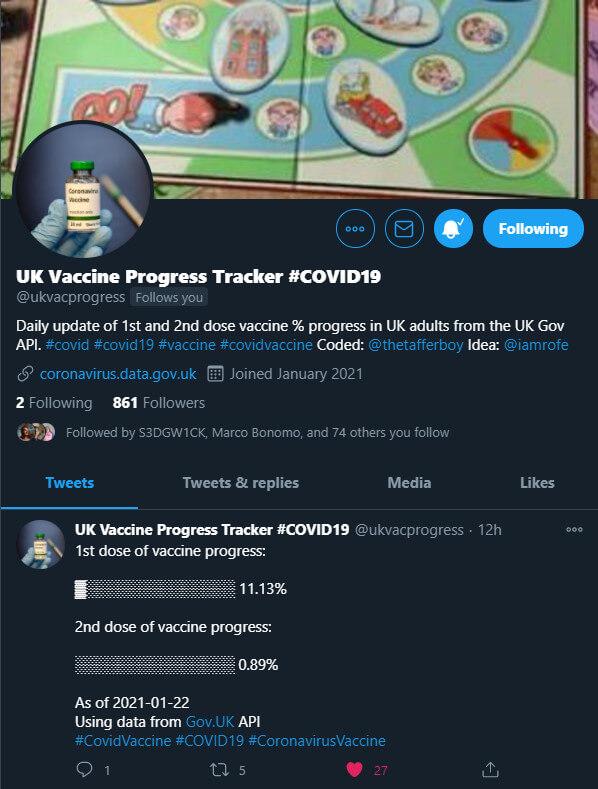UK Covid vaccine tracking